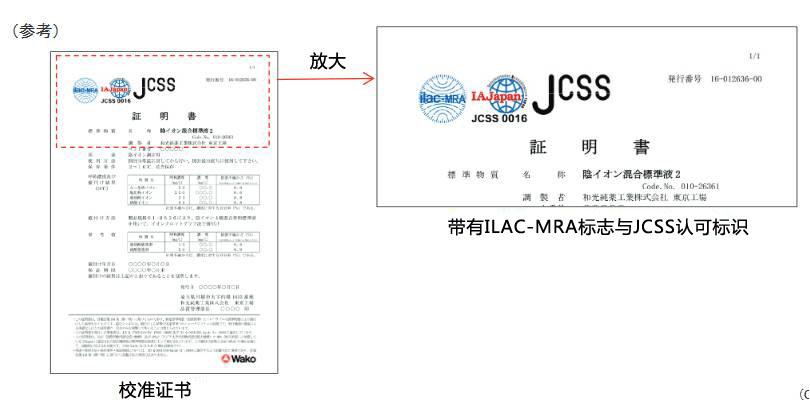 水质分析检测试剂日本和光Wako水质分析检测试剂甲醛标准溶液-环境分析