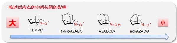 有机试剂氧化剂日本和光Wako有机试剂用于醇类氧化的超高活性有机催化剂norAZADO-一般化学试剂