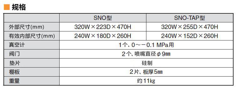 丙烯酸(亚克力/压克力)真空干燥箱 SNO型/SNO-TAP型 -SANPLATEC