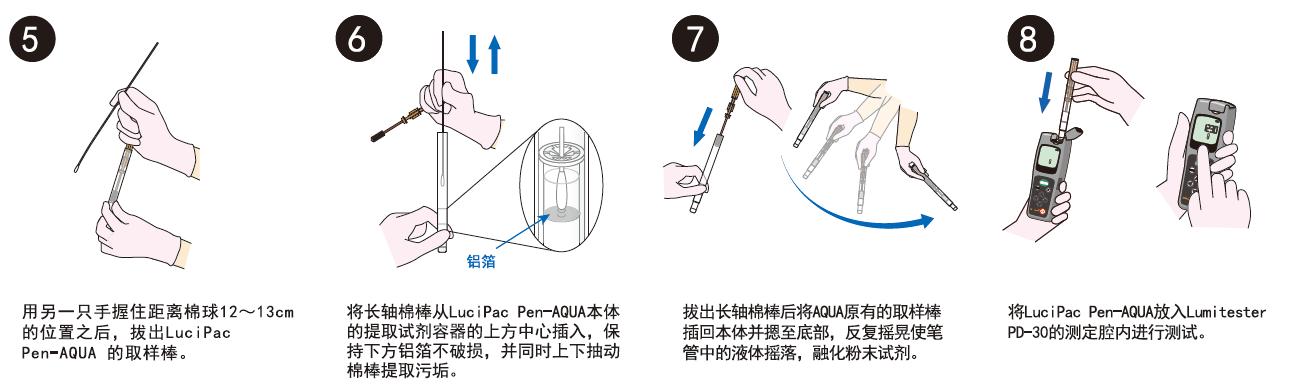 PD-30配套试剂——LuciPac LS(长轴棉棒+AQUA)-Kikkoman
