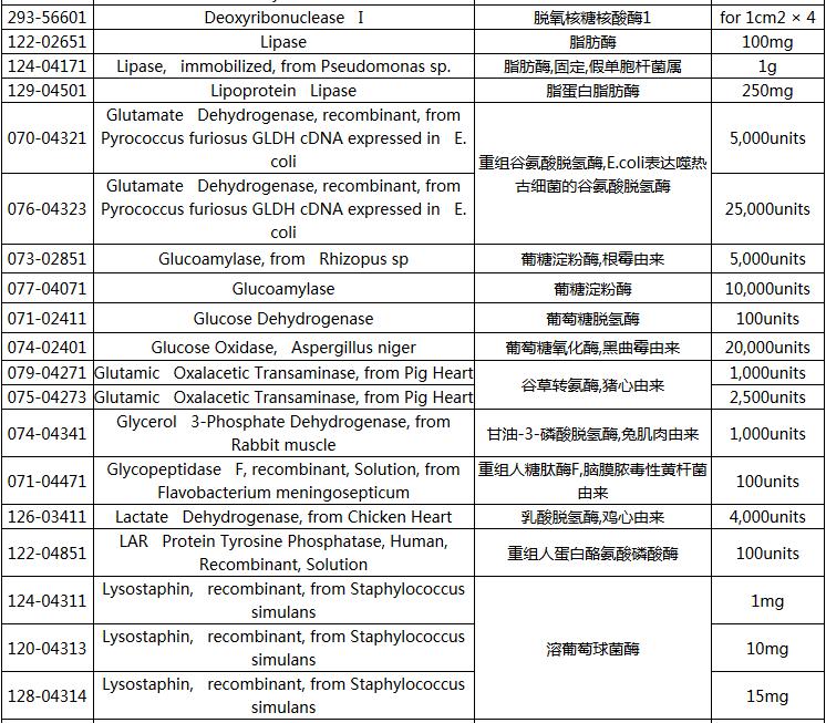Wako医药行业诊断相关实验用酶试剂-价格-厂家-供应商-上海金畔生物科技有限公司