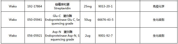 体外诊断试剂研发生产用酶及化学试剂原料-价格-厂家-供应商-广州波柏贸易有限公司