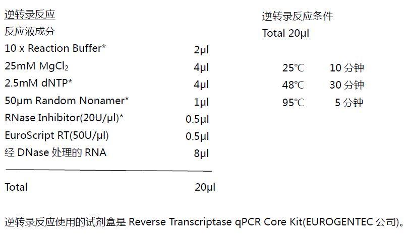 ISOGEN PB Kit(从石蜡包埋组织切片提取RNA试剂盒)-价格-厂家-供应商-上海金畔生物科技有限公司