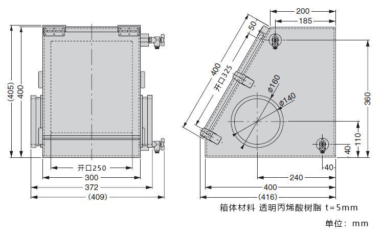 日本进口紧凑型手套箱 GBC型_价格-厂家-供应商-WAKO和光纯药(和光纯药工业株式会社)